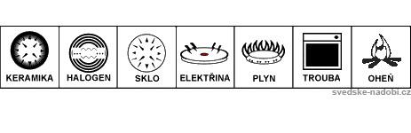 zdroje tepla vhodné pro litinový grilovaci plát Skeppshult 0382